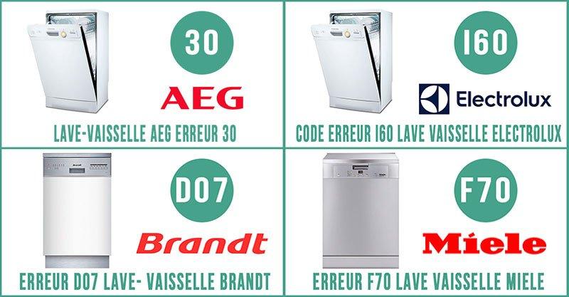 Autres codes d'erreur du lave-vaisselle